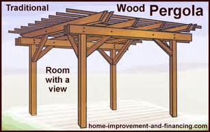 Free Pergola Plans And Designs by Pergola Design Plans Woodproject