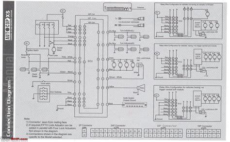 electrical wiring diagram of maruti 800 wiring diagram