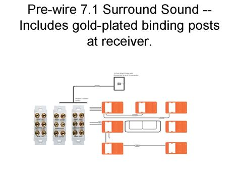 7 1 surround diagram wiring thx surround diagram wiring