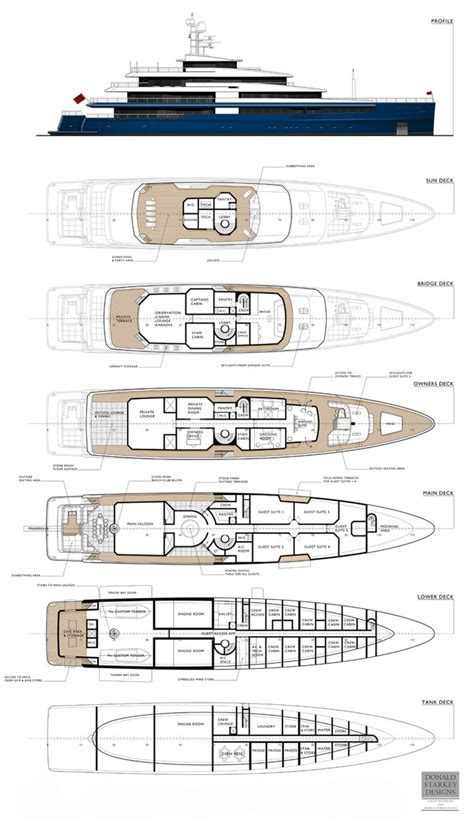 75 feet to meters yacht builders yacht manufactures striker yacht corp