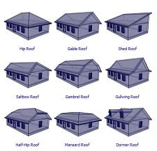 Roof Design Types System Architectural Design Agile Software