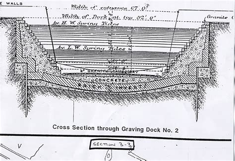 chapter 2 section 2 govan graving docks engineering drawings dock2