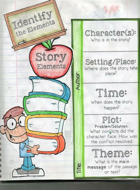 A Notebook Of Stories by 17 Best Images About Interactive Notebook Story Structure