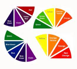 projects home decor three colors next to each other on the color wheel comprise an