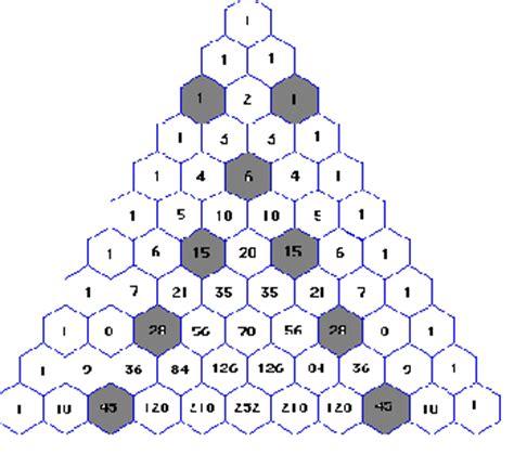 pattern of hexagonal numbers fibonaccinumbers