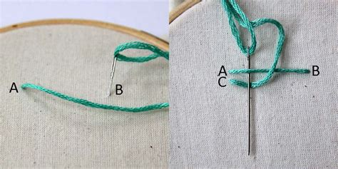 embroidery design guidelines 5 types of hand embroidery stitches to add to your repertoire