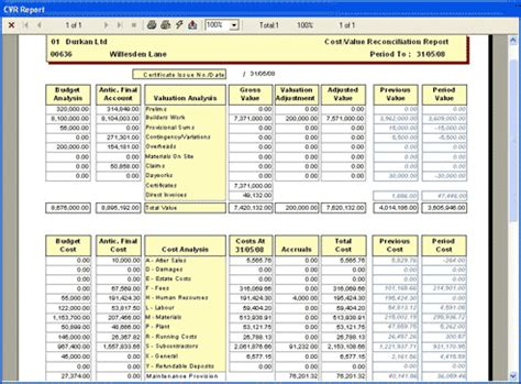 cvr report template technology consultants