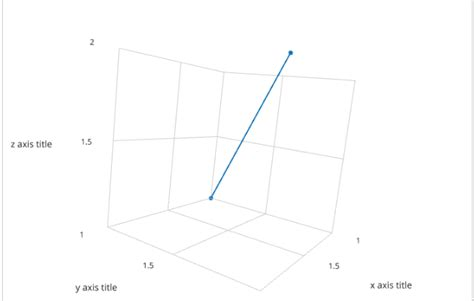 layout xaxis plotly python show legend and label axes in plotly 3d scatter