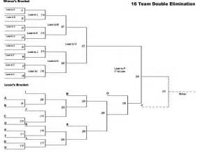 Blank brackets related searches for blank double elimination bracket