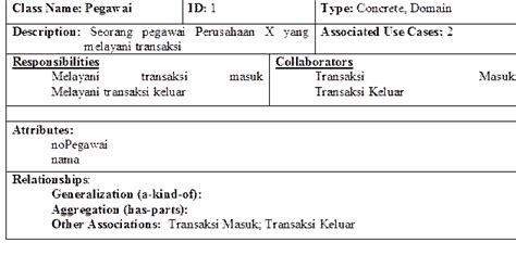 ict notes model analisis aplikasi inventory bag 2