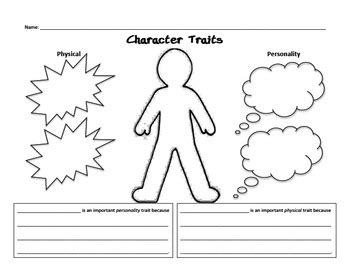 Character Traits Worksheet 3rd Grade by Character Traits Worksheet By Joyce126 Teachers Pay Teachers