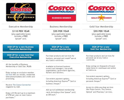 Costco Gift Card Membership - how many costco membership cards infocard co