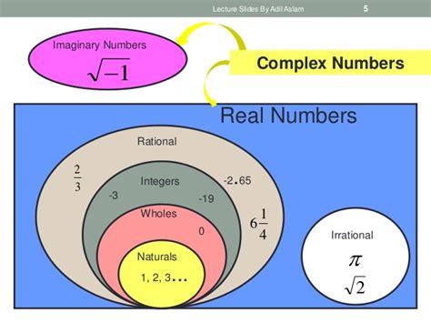 venn diagram number types image collections how to guide
