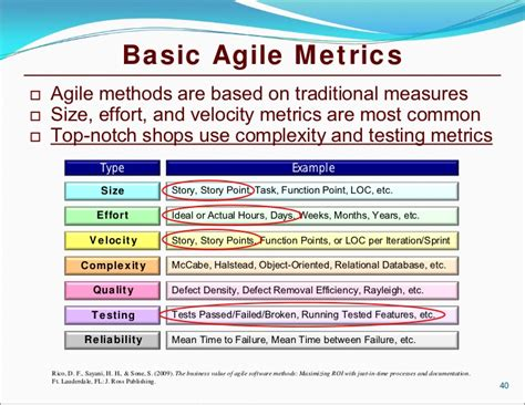 test metrics template lean agile project management for large programs projects