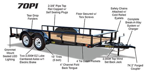 tandem axle trailer wiring diagram 28 images trailer