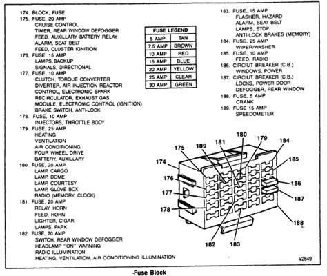 chevrolet tahoe gmt400 mk1 1992 2000 fuse box diagram engine diagram and wiring diagram chevy fuse box diagram chevrolet tahoe underhood picture delux gmt400 mk1 1992 2000 9 newomatic