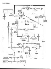 onan p224g engine wiring diagram p free printable wiring diagrams