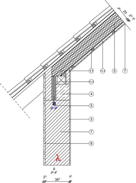 Gesims Detail by 4 3 1 1 Traufe Pfettendach Mit Drempel Mauerwerk