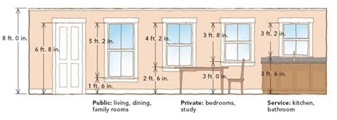 what size is a standard window in a house references dtc 335 digital animation story narration and production