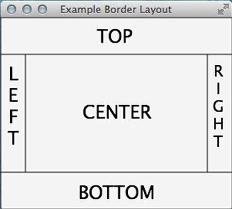 javafx horizontal layout layout manager swing to javafx tutorial