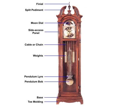 why do pendulums eventually stop swinging grandfather clock repair help clock repair