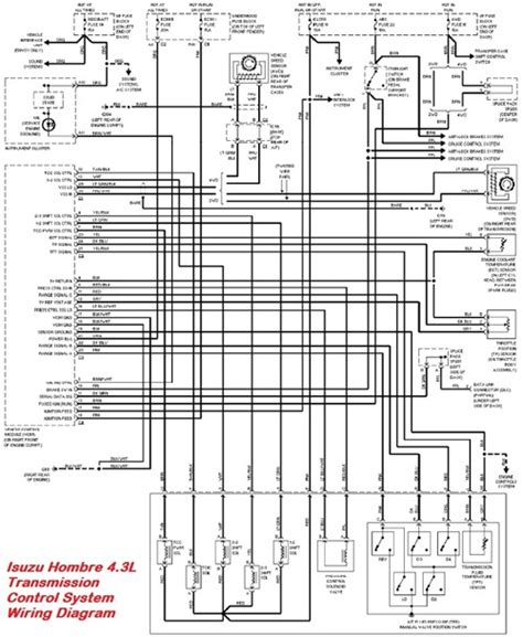 motor repair manual 1999 isuzu hombre parking system isuzu hombre 4 3l automatic transmission control system wiring diagram