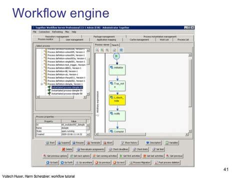 workflow technology workflow technology tutorial amia12 vojtech huser harm