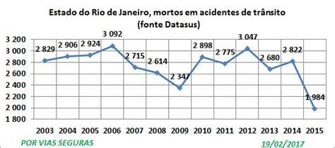 Ndice De Reajuste De Aluguel De Fevereiro 2016 | indice reajuste de aluguel fevereiro de 2015 a fevereiro
