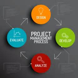 project management in the digital era snaap io