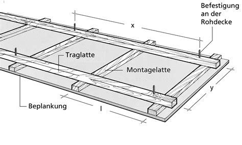 Unterkonstruktion Decke Rigips by Rigipsdecke Unterkonstruktion Holz Swalif