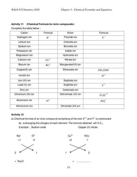 Molecular Formula Worksheet by Worksheets Chemical Formulas And Equations Worksheet