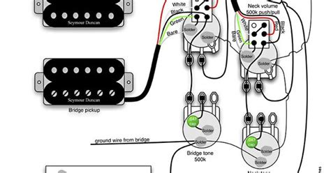 dean ml wiring diagram ibanez wiring diagram elsavadorla
