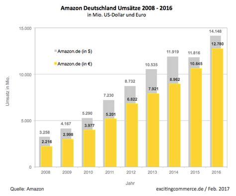 amazon jerman amazon germany 12 8 billion euros in 2016