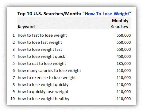 can i lose weight by in my room how can i lose weight fast best diet solutions program