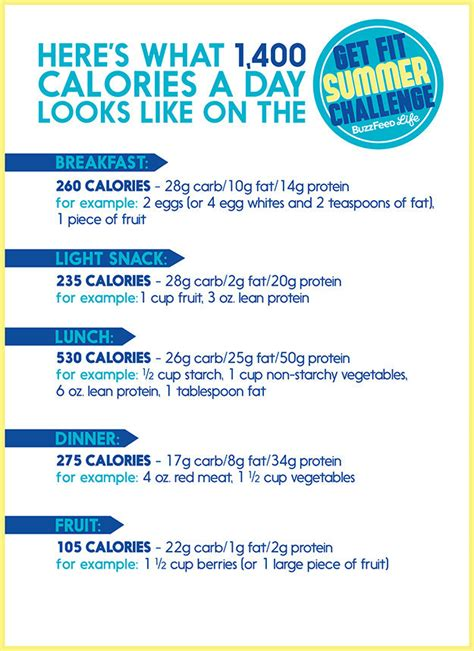 healthy   eat    fit challenge