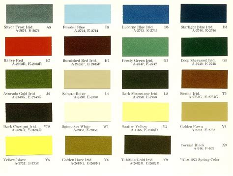 dodge challenger specs 1974 chrysler paint color chart