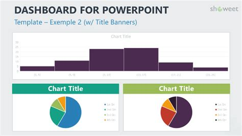 dashboard powerpoint template dashboard templates for powerpoint