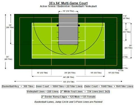 backyard basketball court dimensions pinterest the world s catalog of ideas