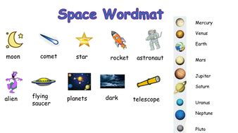 Space Word Mat by Space Rocket Shape Poem And Planets Acrostic Poem By