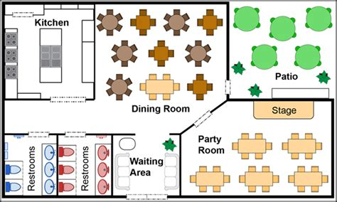 2 story restaurant floor plans lesson plans archives technokids news and posts