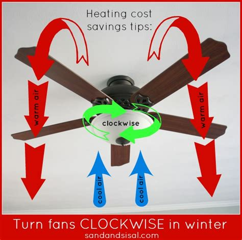 which way should fan turn to cool room ceiling fan direction for winter tips sand and sisal