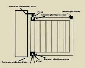 pin contact menuiserie interieure exterieure salle de bain