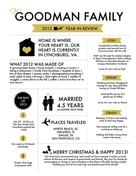 Card Newsletter Template by 9 Best A Year In Review Cards Images On
