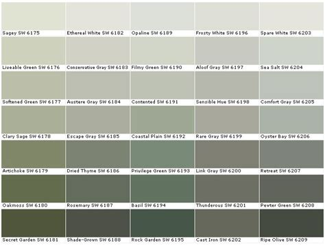 Paint Colors For Bedrooms Ideas best 25 gray green paints ideas on pinterest gray green