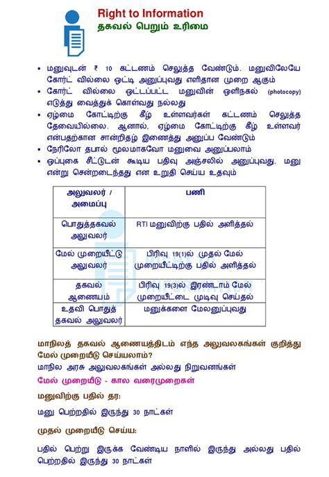 file layout meaning in tamil tamil nadu information commission