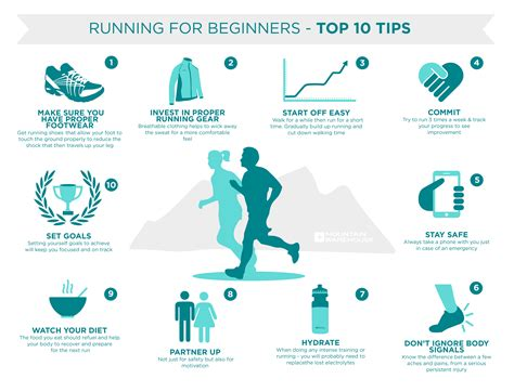 Beginners Guide To Running Apparel by Running For Beginners Top 10 Tips Mountain Warehouse