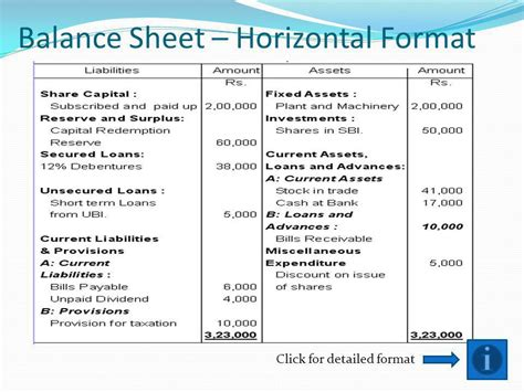 strong financial analysis vertical format of cash flow statement financial