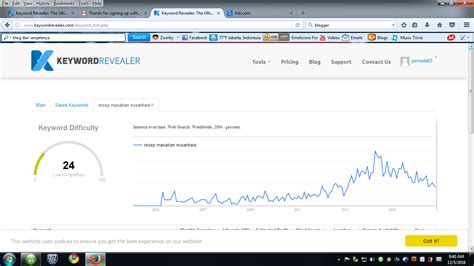 cara membuat artikel islami satu cara sederhana meningkatkan traffic organik blog web