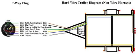 7 way trailer diagram 7 pin trailer wiring diagram
