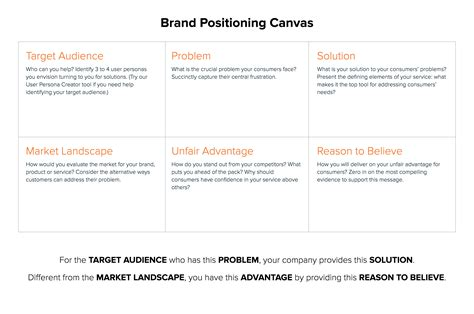 positioning statement template xtensio how to create a brand positioning canvas